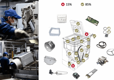 Remanufacturing Machine à Laver - Part de composants en état lors de la reprise